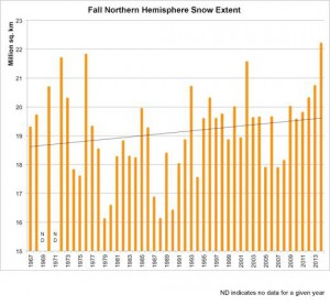NH_Snow_cover